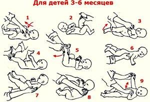 massazh-dlja-grudnichkov-kak-delat-massazh-1.jpg