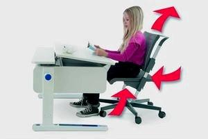 Правильная мебель для школьника: как правильно выбрать стол и стул.